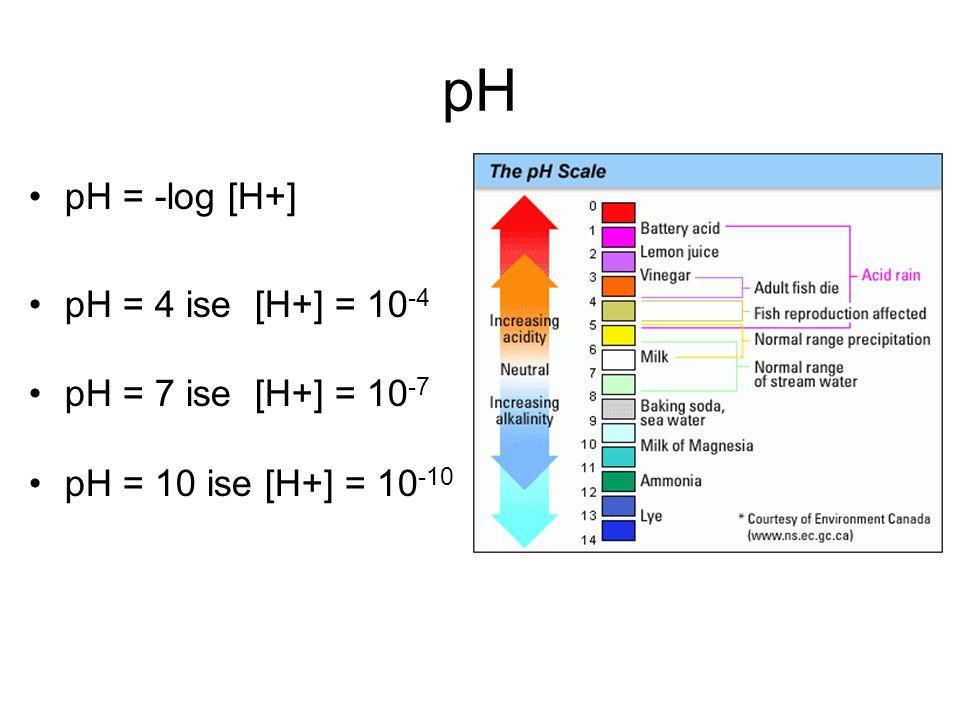 pH pH = -log [H+] pH = 4 ise [H+] = 10-4 pH = 7 ise [H+] = 10-7